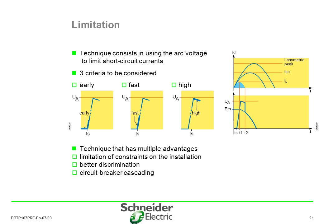 Limitation Technique consists in using the arc voltage to limit short-circuit currents. 3 criteria to be considered.