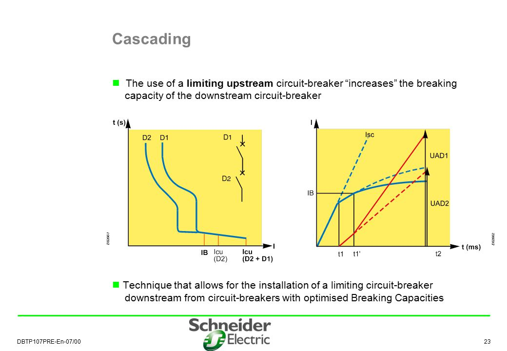 Cascading The use of a limiting upstream circuit-breaker increases the breaking capacity of the downstream circuit-breaker.