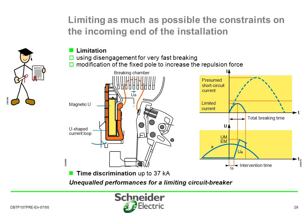 Limiting as much as possible the constraints on the incoming end of the installation