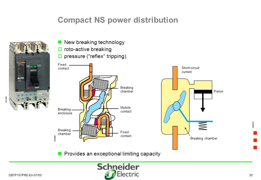 Compact NS power distribution