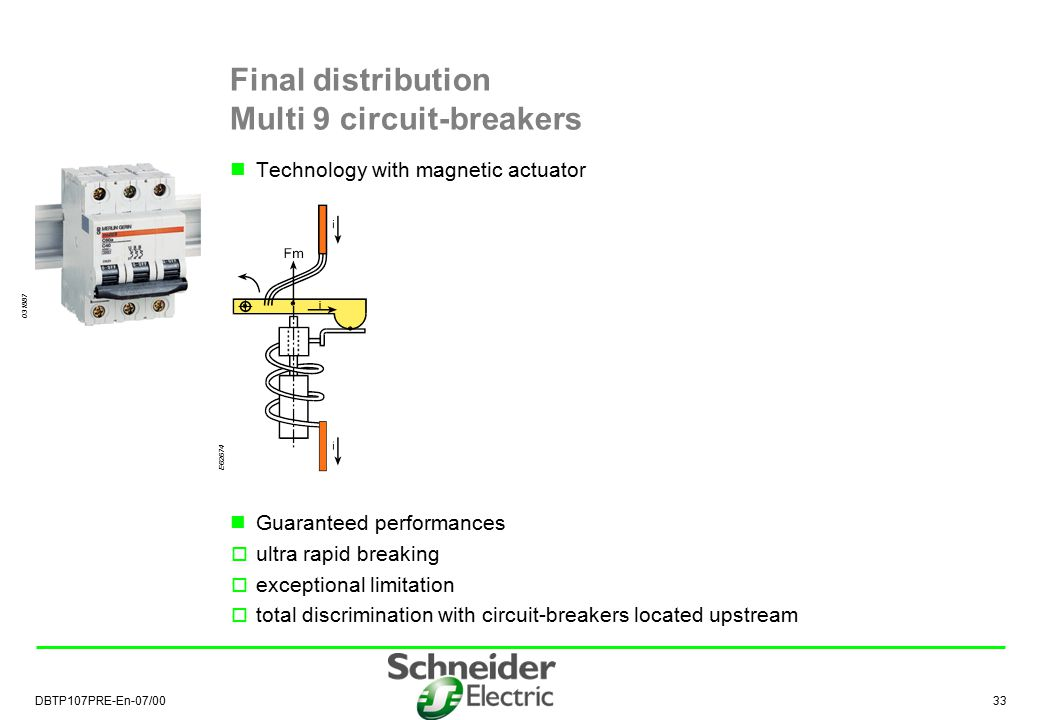 Final distribution Multi 9 circuit-breakers