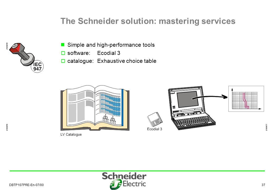 The Schneider solution: mastering services