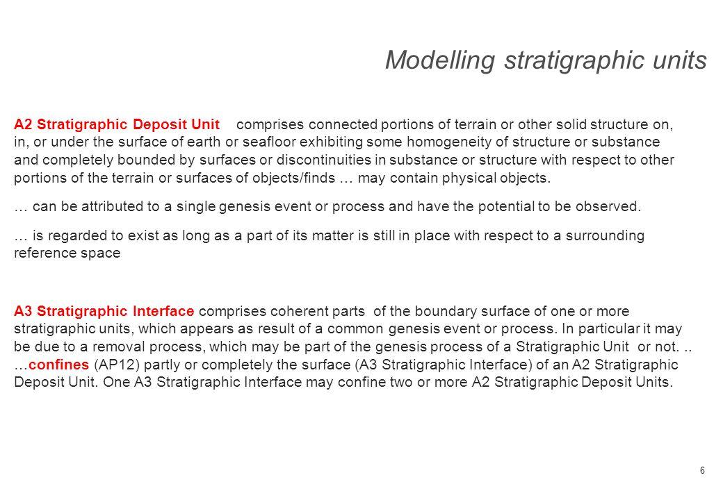 Modelling stratigraphic units