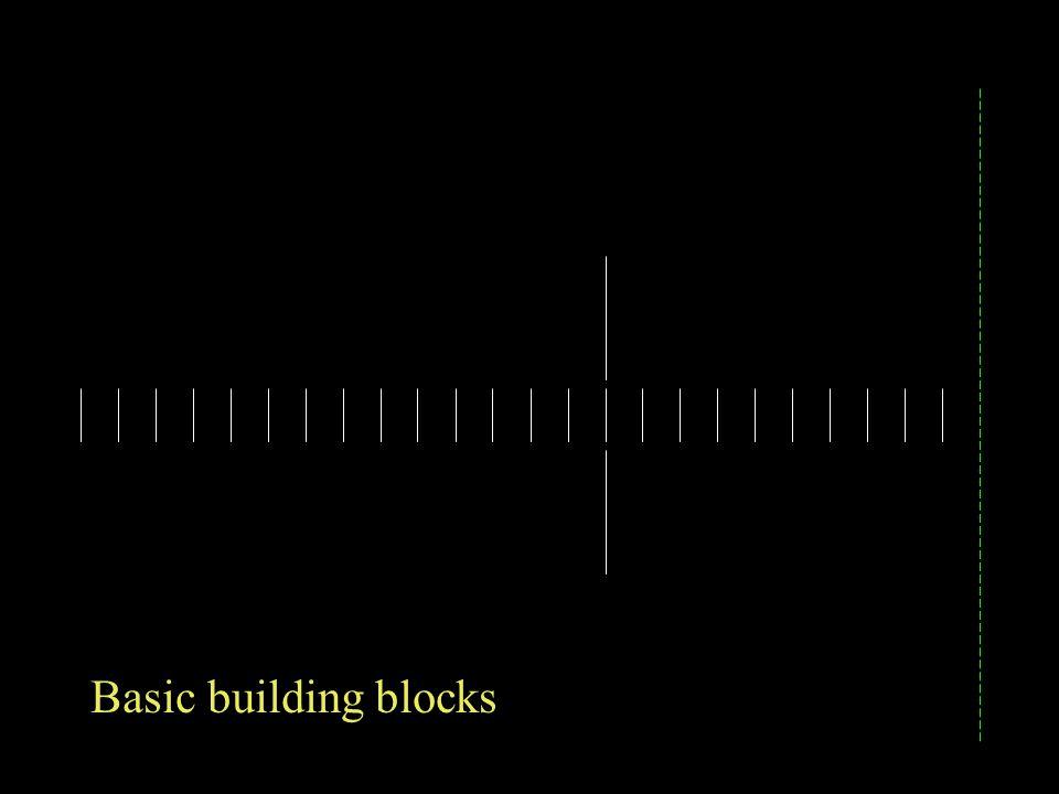 Basic building blocks 17