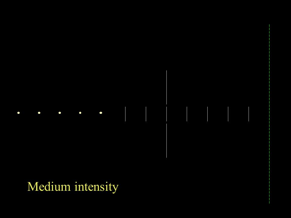 Change from high intensity to medium intensity.