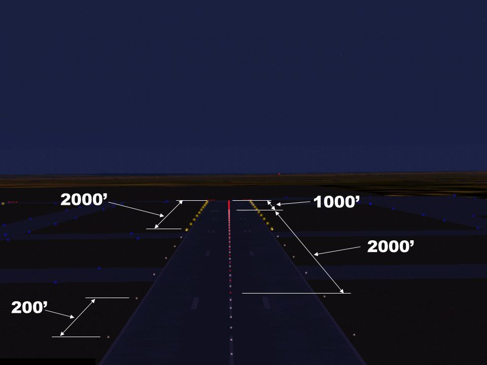 2000' 1000' 2000' 200' IN-RUNWAY LIGHTING