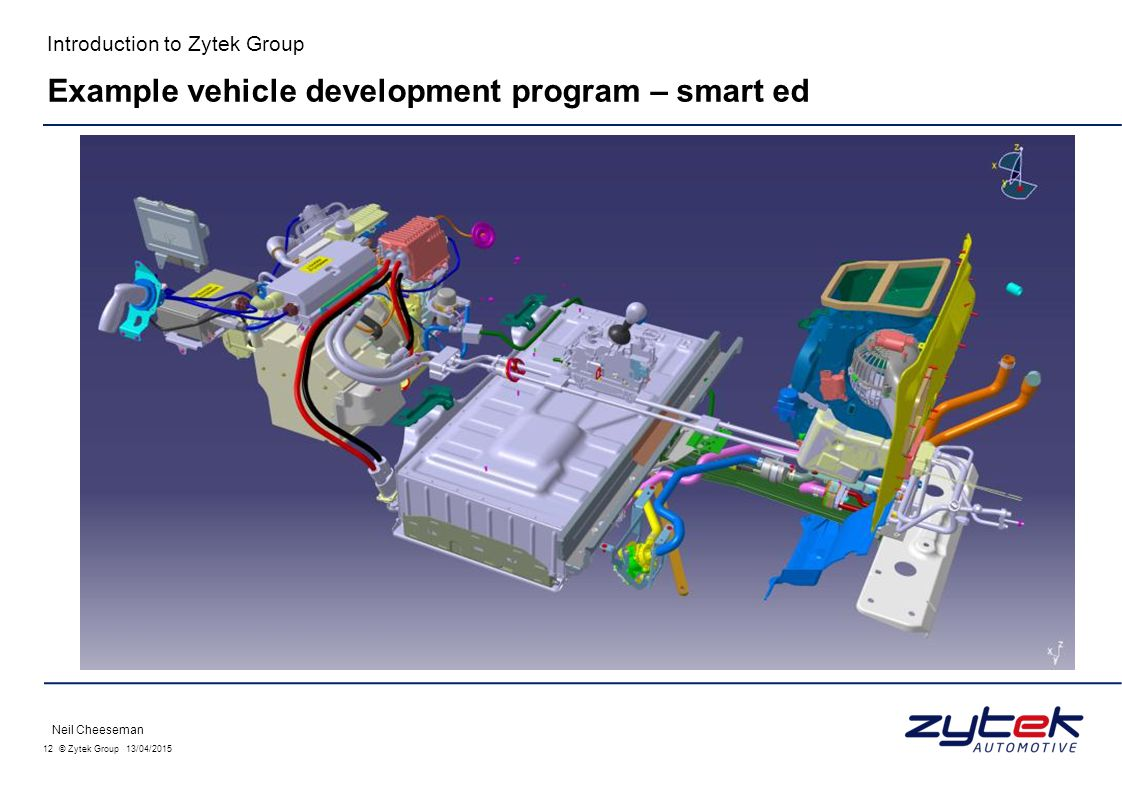 Example vehicle development program – smart ed