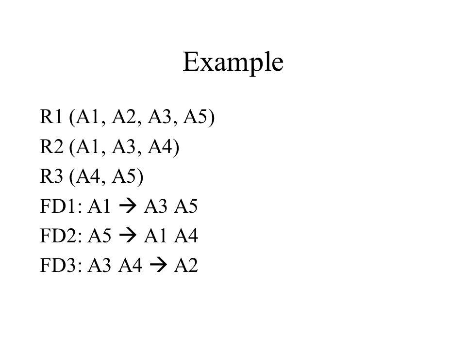 Example R1 (A1, A2, A3, A5) R2 (A1, A3, A4) R3 (A4, A5)