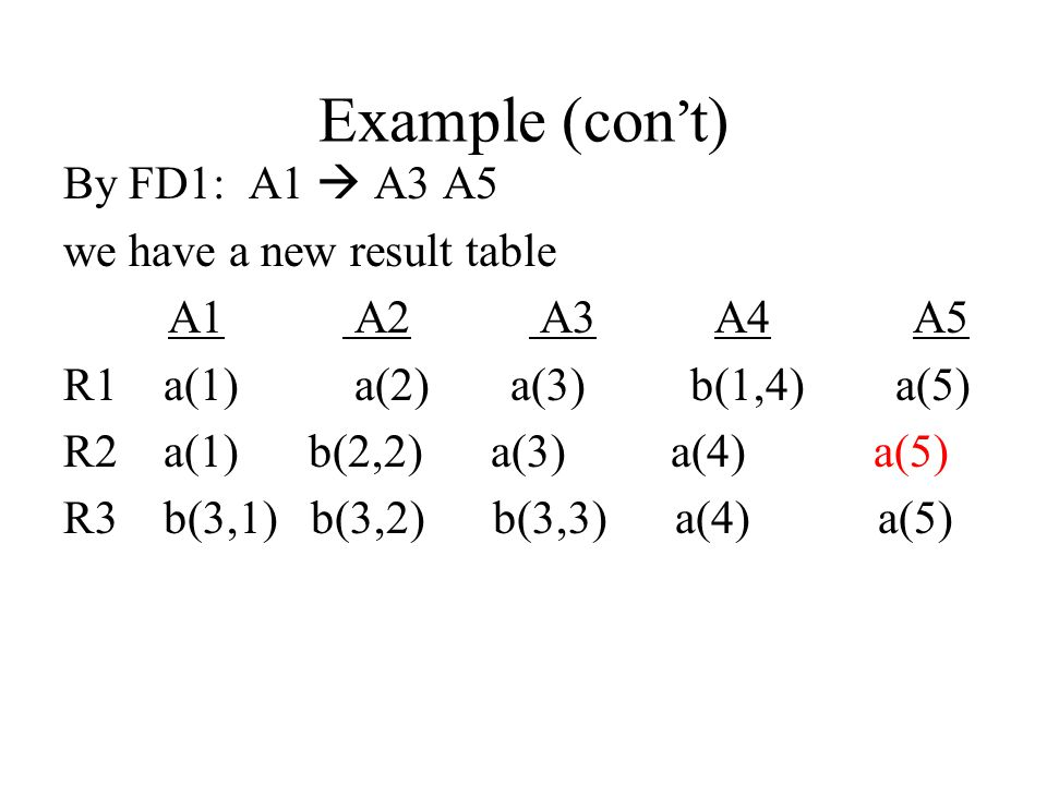 Example (con't) By FD1: A1  A3 A5 we have a new result table