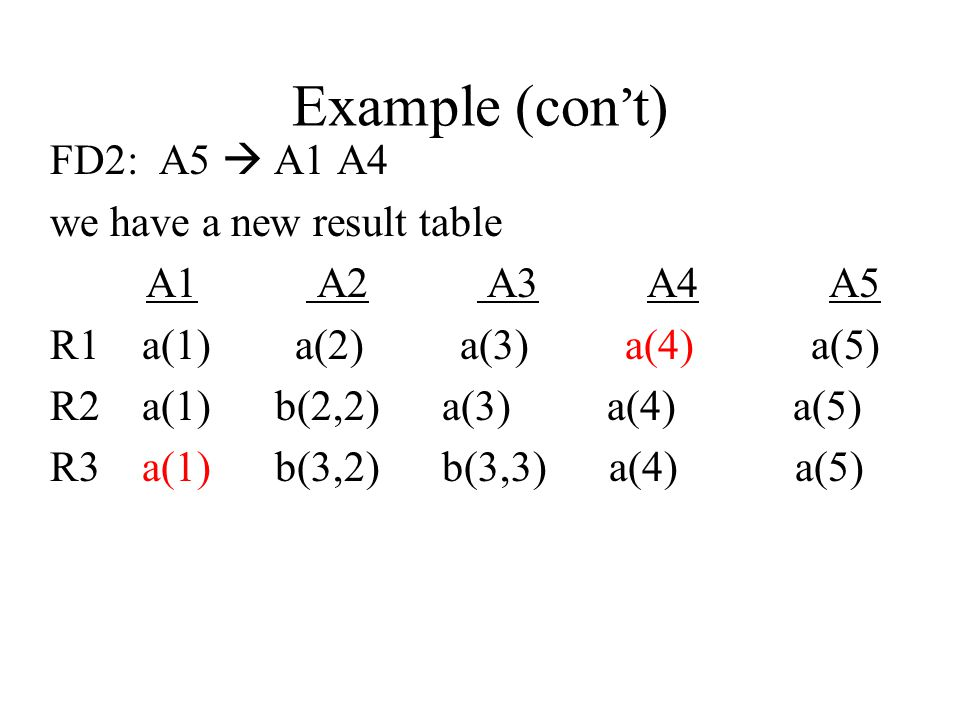 Example (con't) FD2: A5  A1 A4 we have a new result table