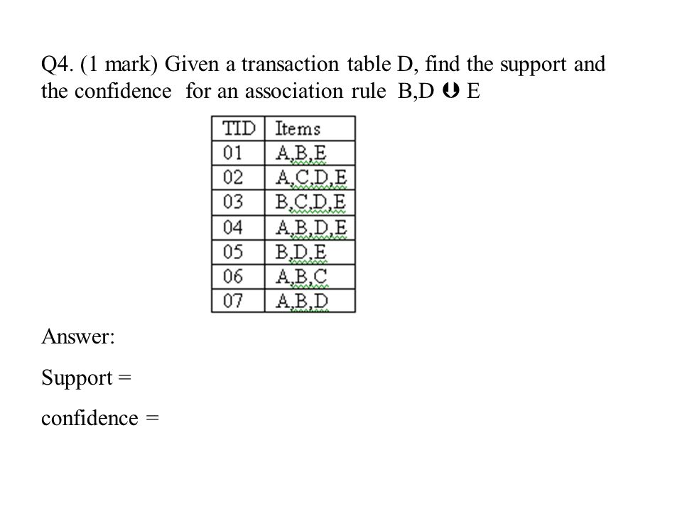 Q4. (1 mark) Given a transaction table D, find the support and the confidence for an association rule B,D  E