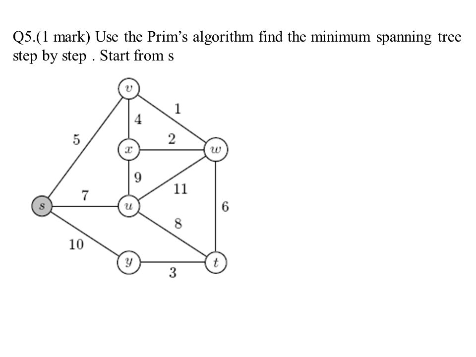 Q5.(1 mark) Use the Prim's algorithm find the minimum spanning tree step by step . Start from s