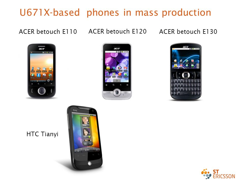 U671X-based phones in mass production