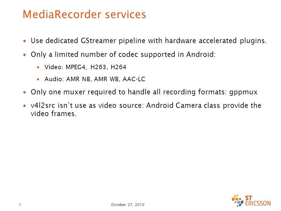 MediaRecorder services