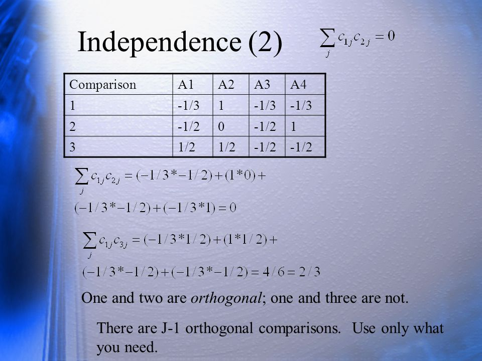 Independence (2) One and two are orthogonal; one and three are not.
