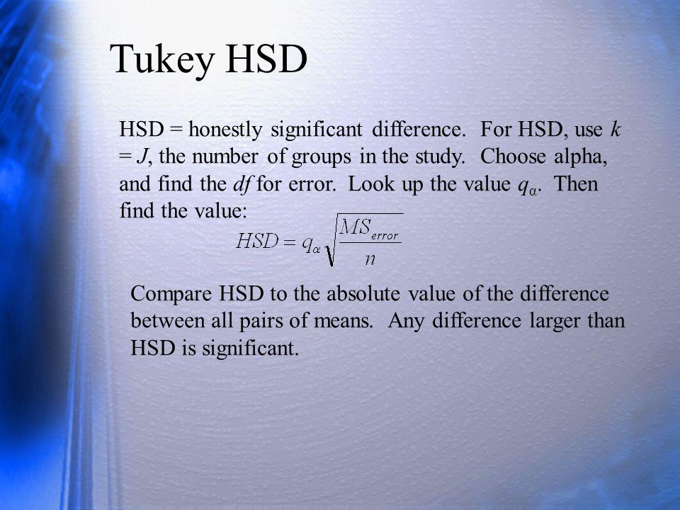 Tukey HSD