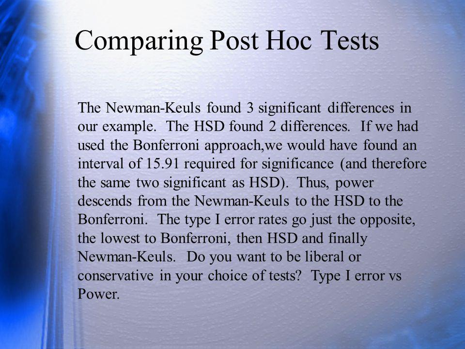 Comparing Post Hoc Tests