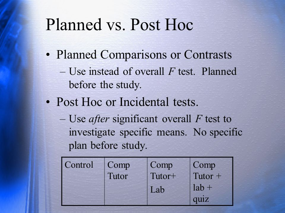 Planned vs. Post Hoc Planned Comparisons or Contrasts