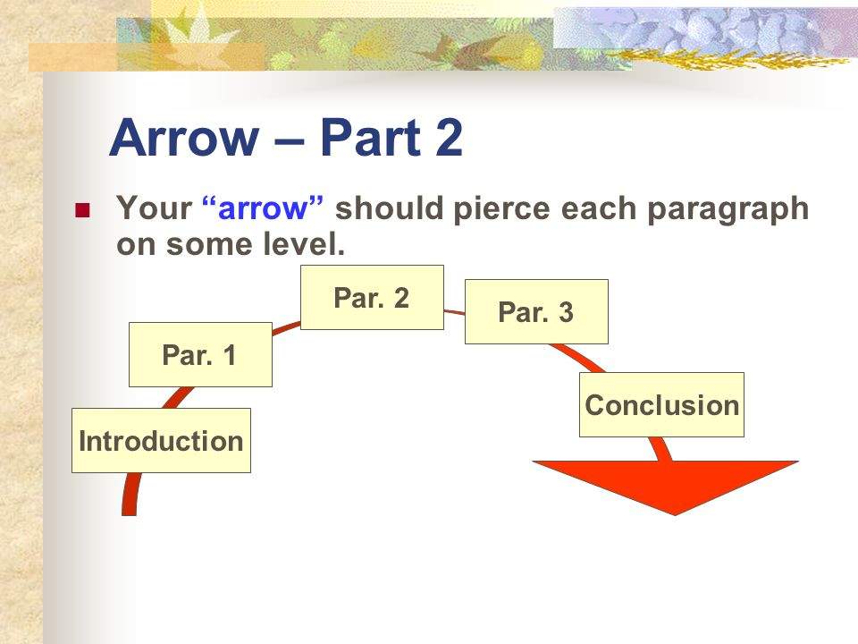 Arrow – Part 2 Your arrow should pierce each paragraph on some level. Par. 2. Par. 3. Par. 1. Conclusion.