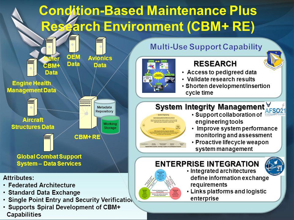 Condition-Based Maintenance Plus Research Environment (CBM+ RE)