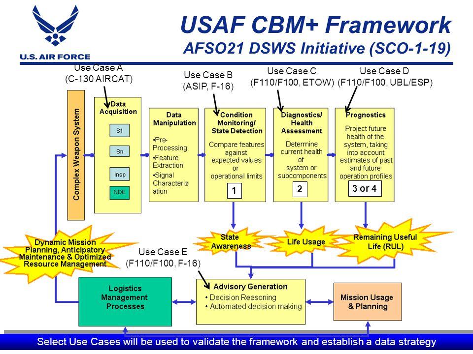 USAF CBM+ Framework AFSO21 DSWS Initiative (SCO-1-19)