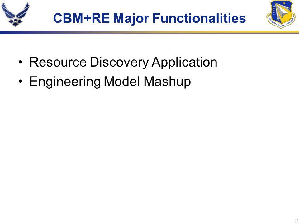 CBM+RE Major Functionalities