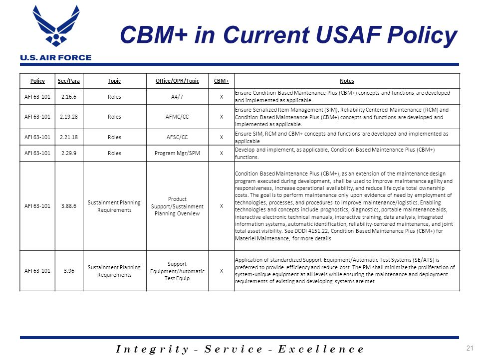 CBM+ in Current USAF Policy