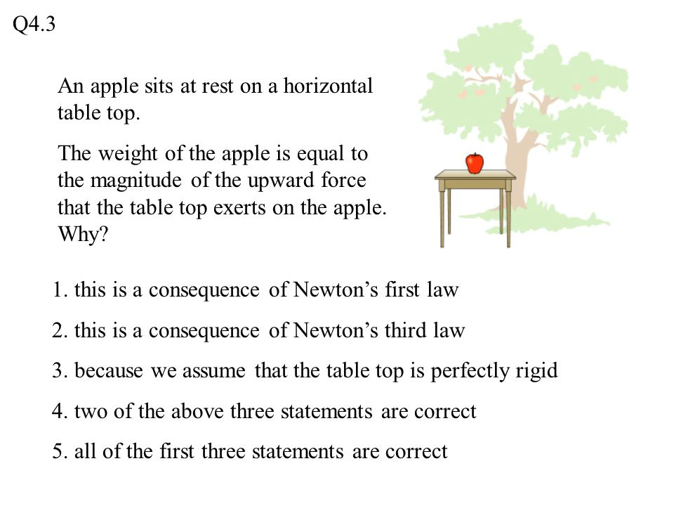 Q4.3 An apple sits at rest on a horizontal table top.