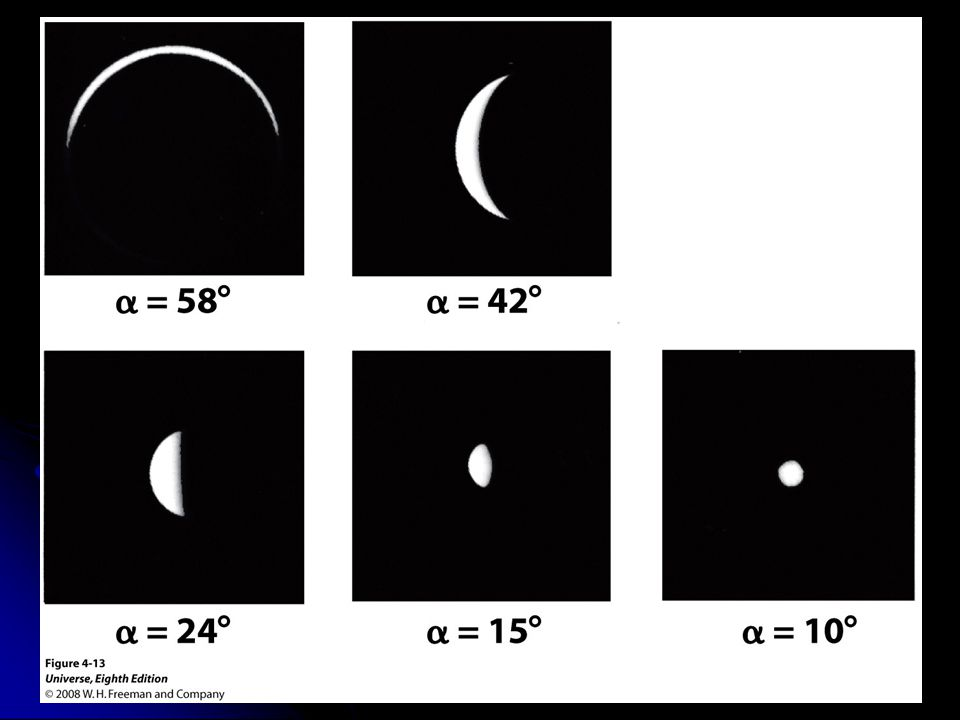 Figure 4-13 The Phases of Venus