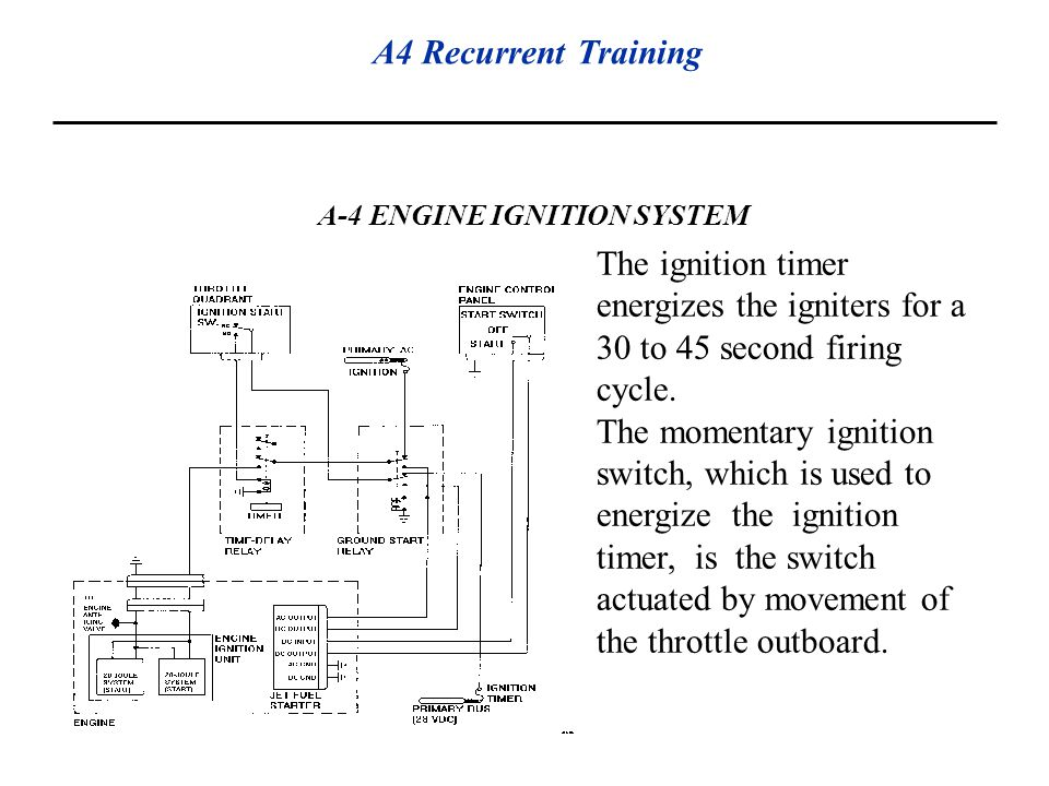 A-4 ENGINE IGNITION SYSTEM