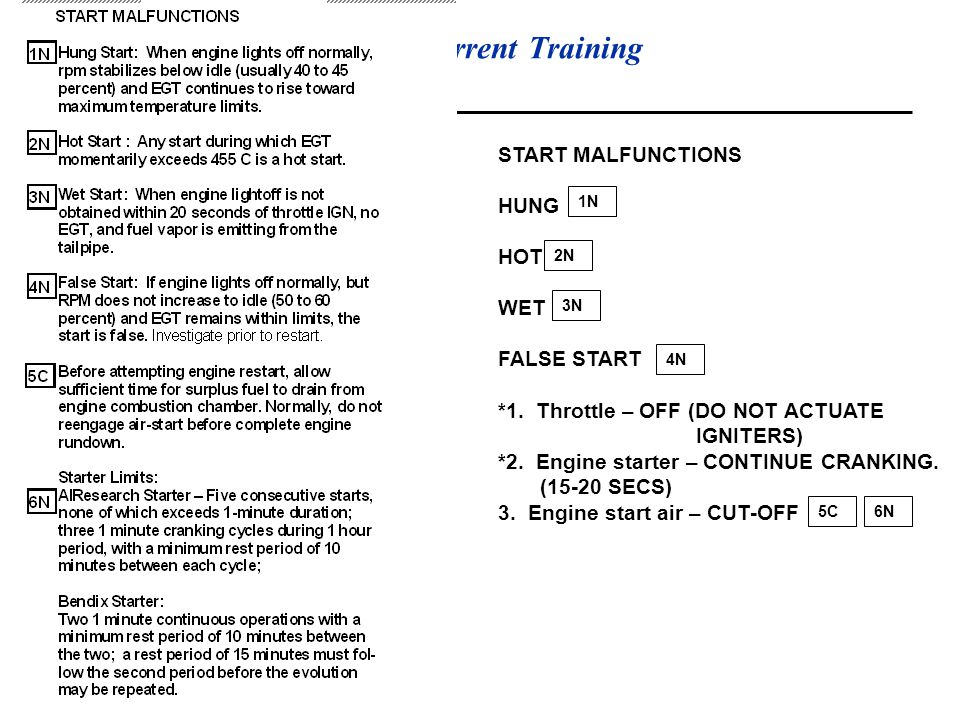 *1. Throttle – OFF (DO NOT ACTUATE IGNITERS)