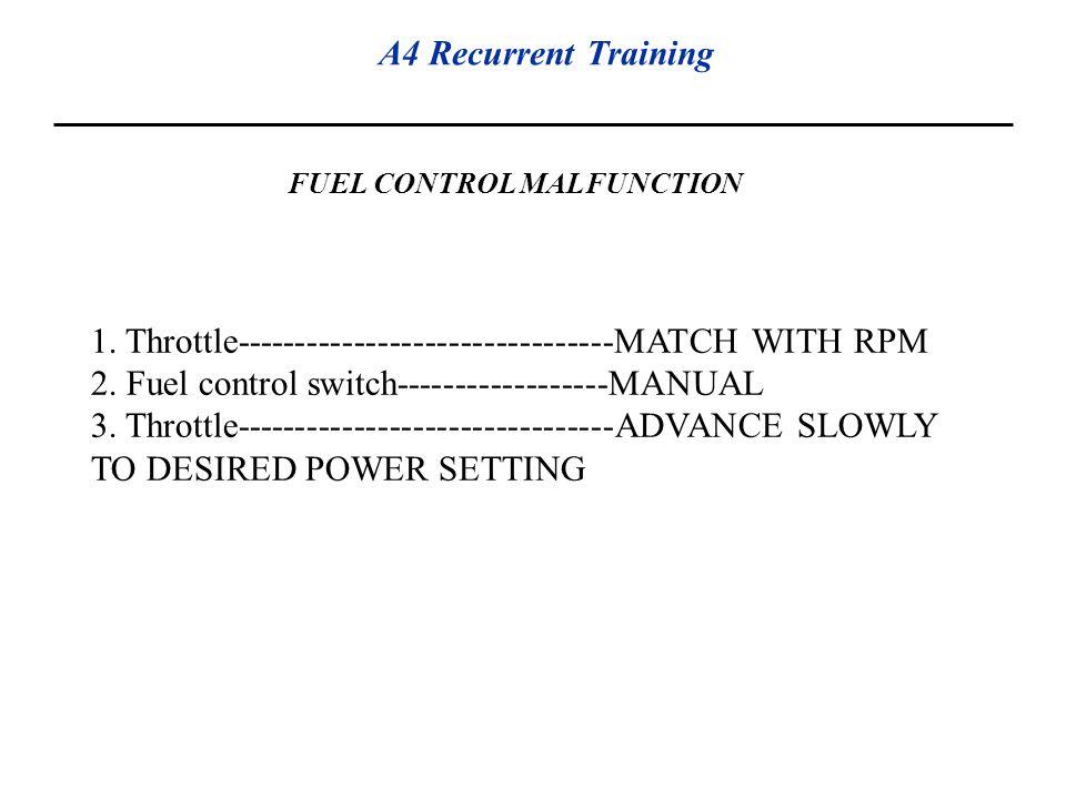 FUEL CONTROL MALFUNCTION
