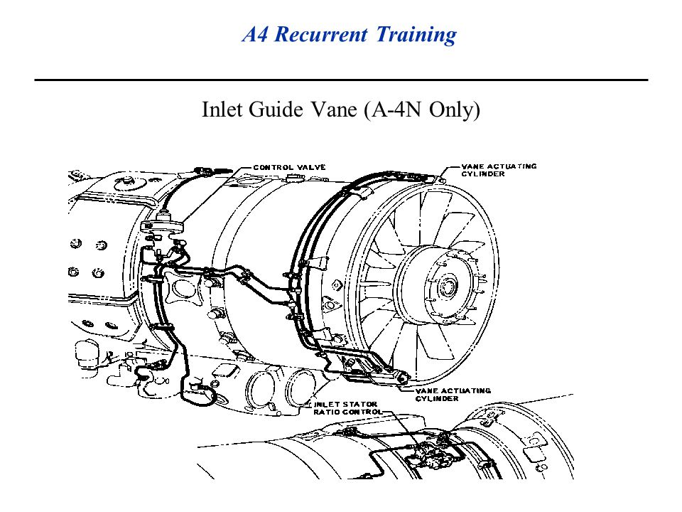 Inlet Guide Vane (A-4N Only)