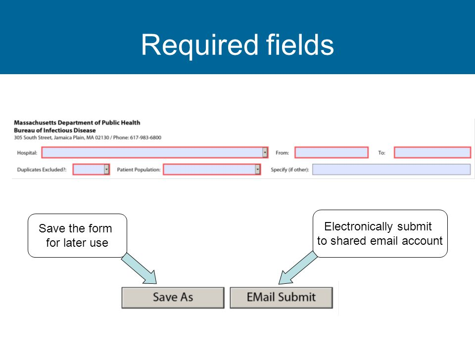 Required fields Electronically submit Save the form