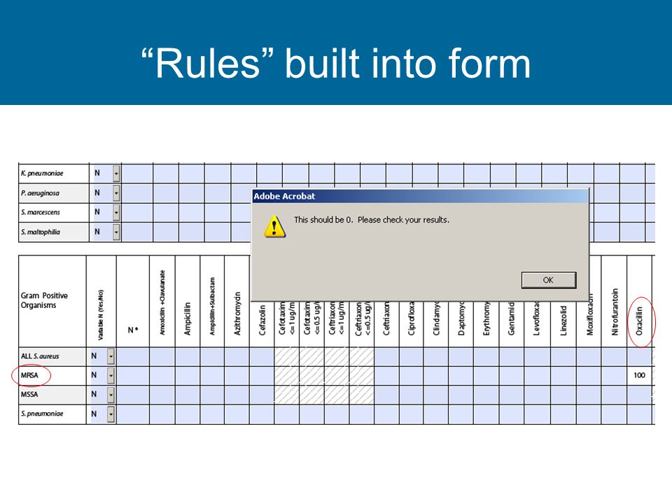 Rules built into form