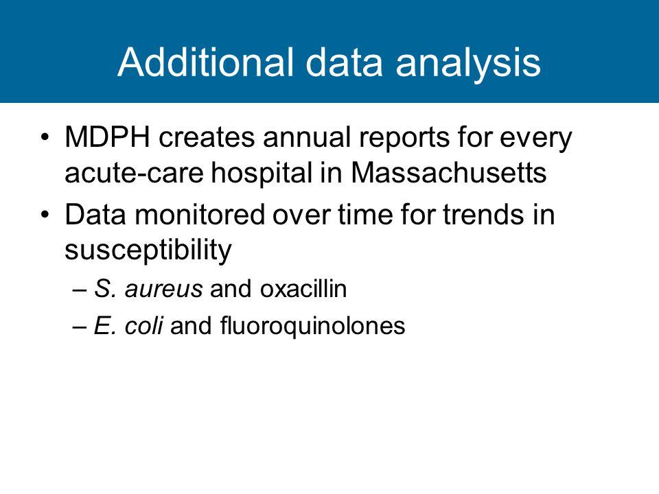 Additional data analysis