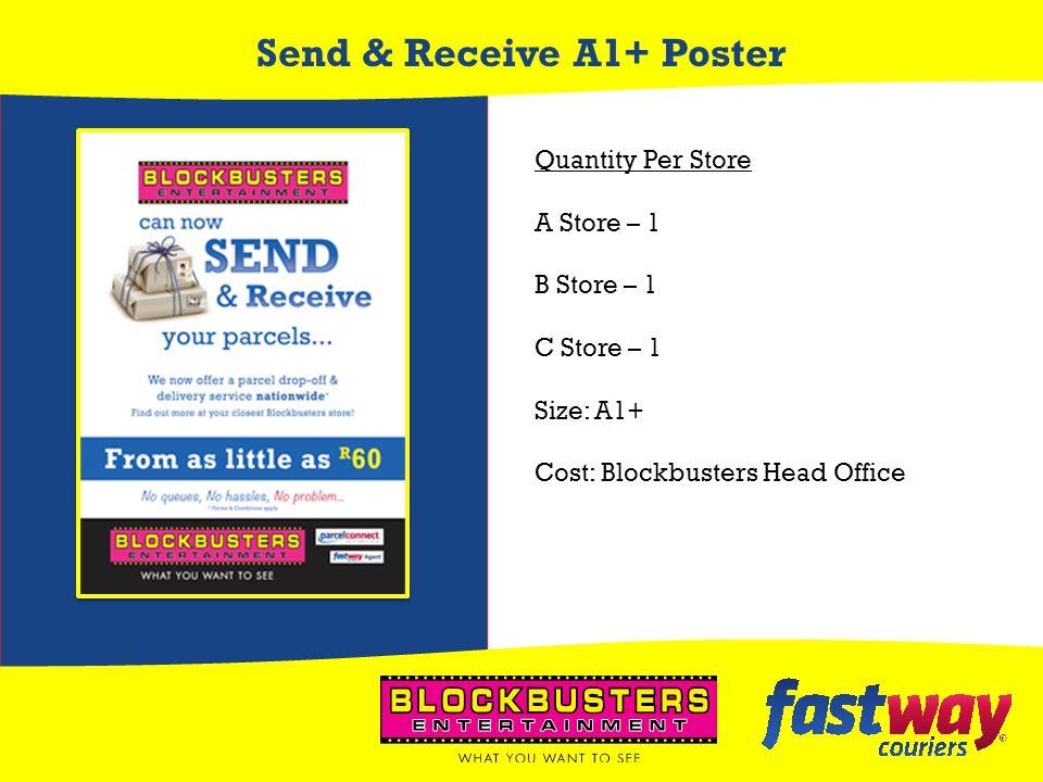 Send & Receive A1+ Poster