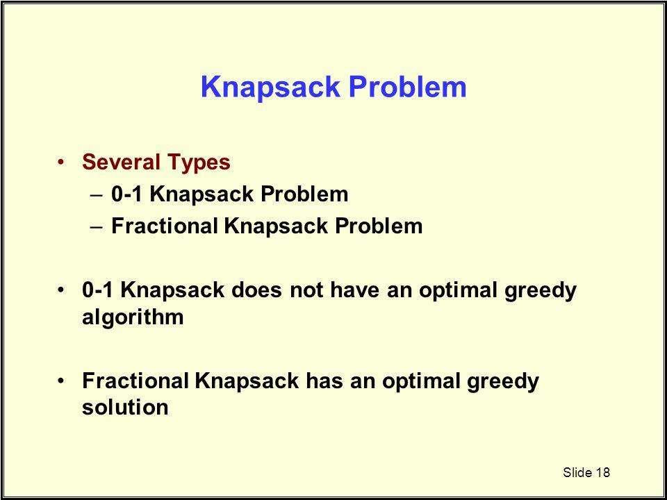 Knapsack Problem Several Types 0-1 Knapsack Problem