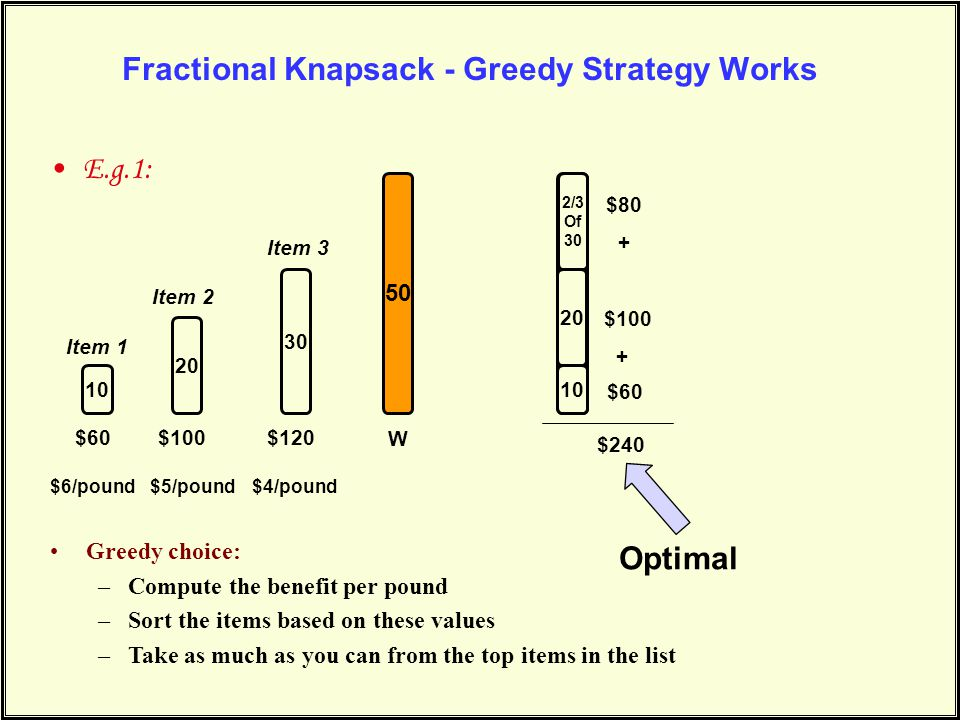 Fractional Knapsack - Greedy Strategy Works