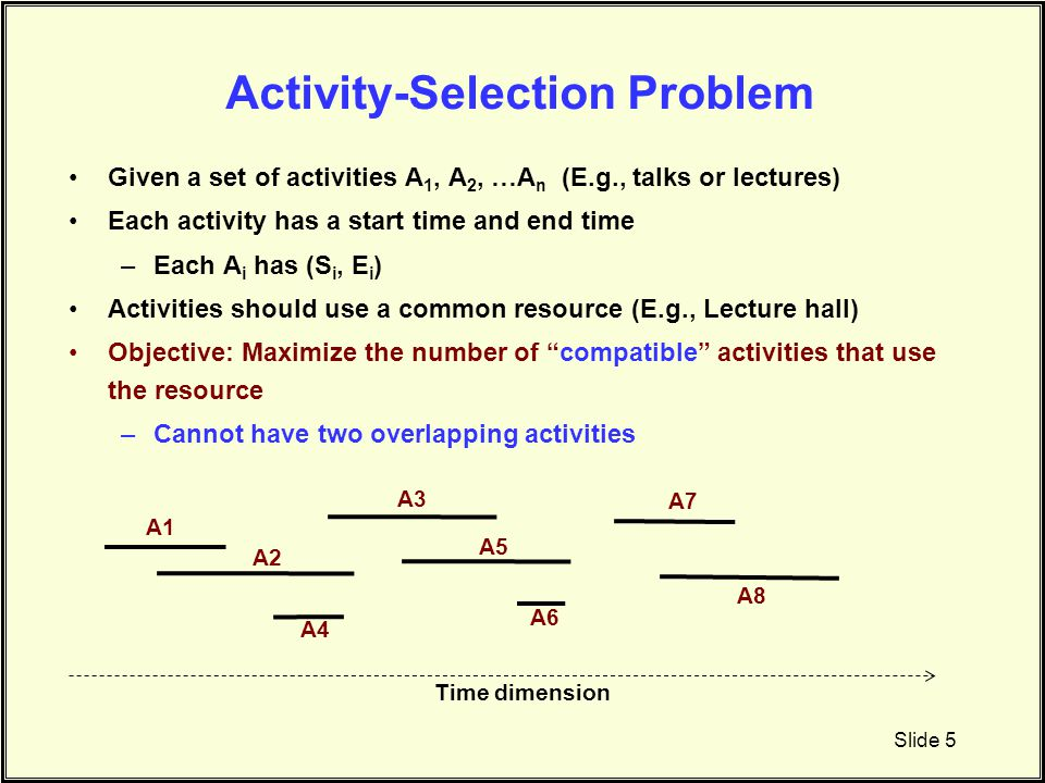 Activity-Selection Problem