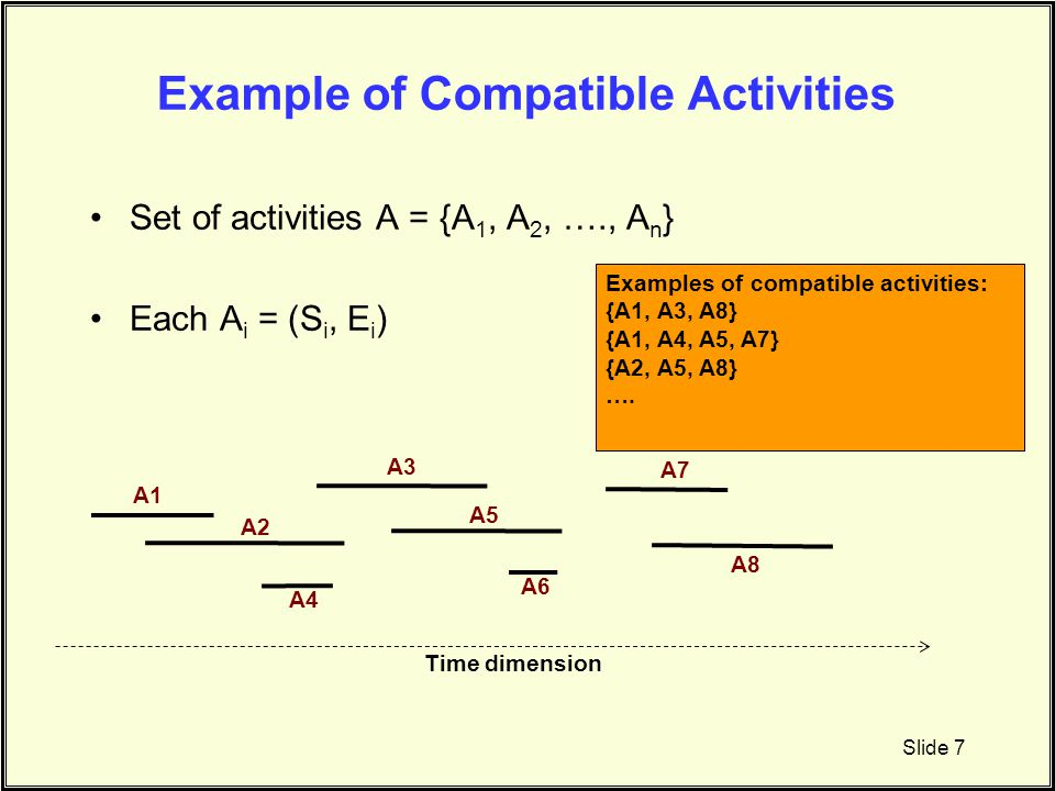 Example of Compatible Activities