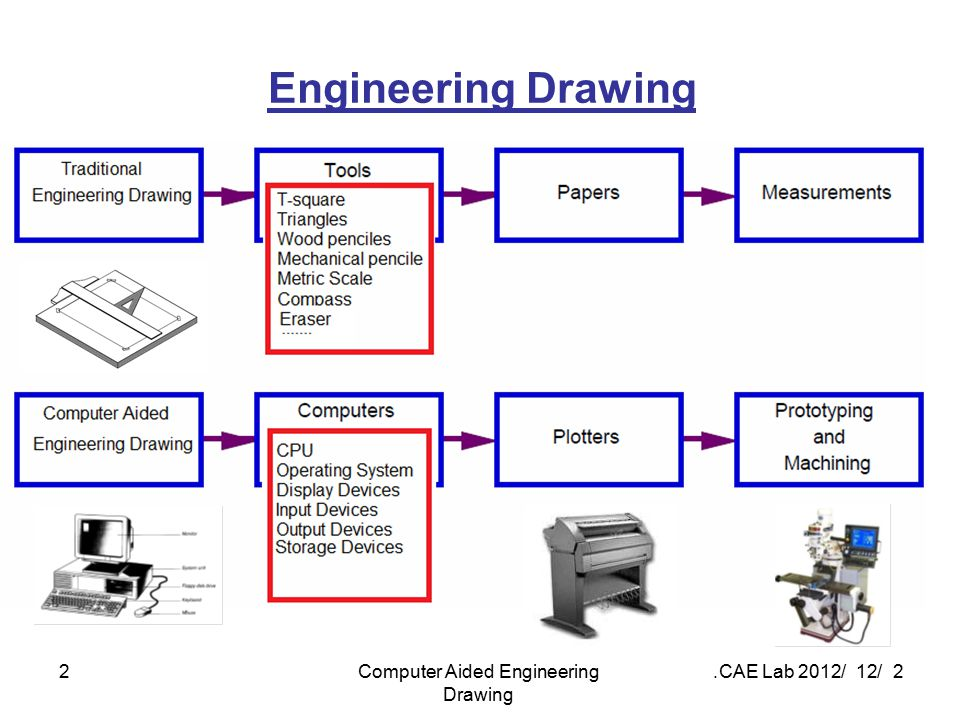 Computer Aided Engineering Drawing