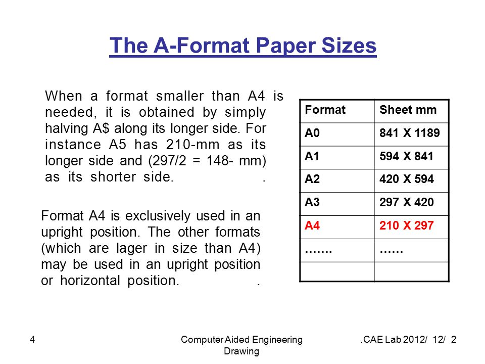 The A-Format Paper Sizes