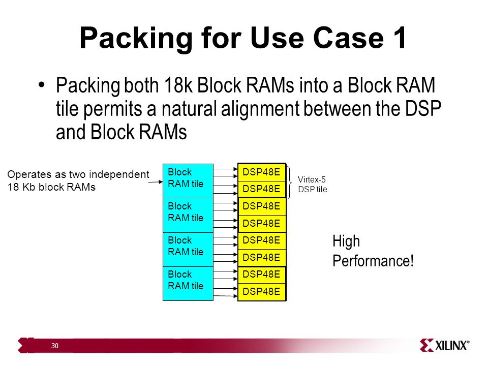 Packing for Use Case 1 Packing both 18k Block RAMs into a Block RAM tile permits a natural alignment between the DSP and Block RAMs.