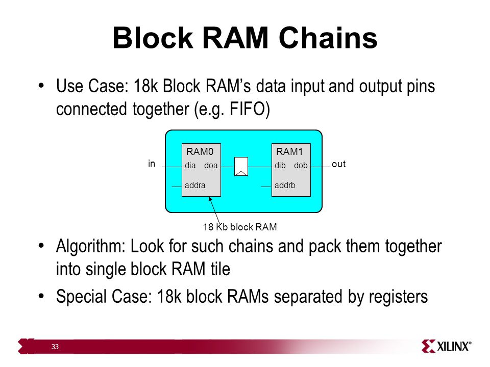 Block RAM Chains Use Case: 18k Block RAM's data input and output pins connected together (e.g. FIFO)