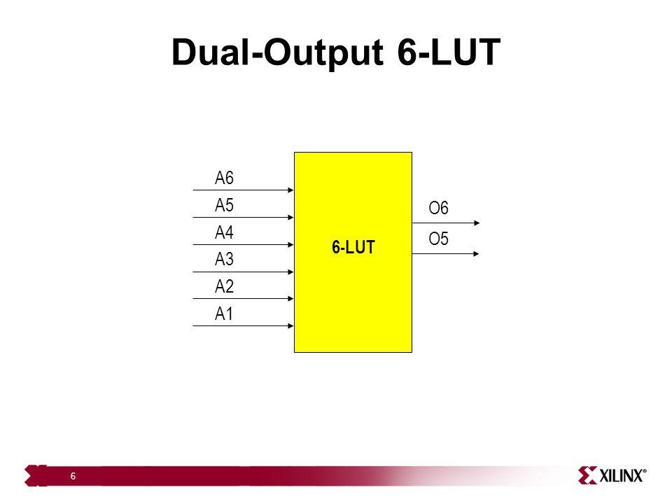 Dual-Output 6-LUT 6-LUT A6 A5 A4 A3 A2 A1 O6 O5