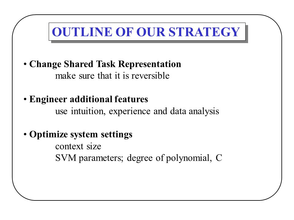 OUTLINE OF OUR STRATEGY