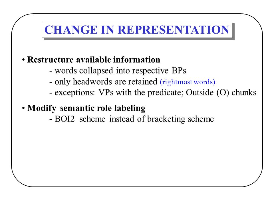 CHANGE IN REPRESENTATION