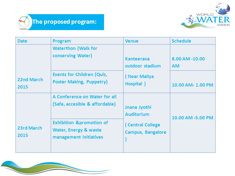 The proposed program: Date Program Venue Schedule 22nd March 2015