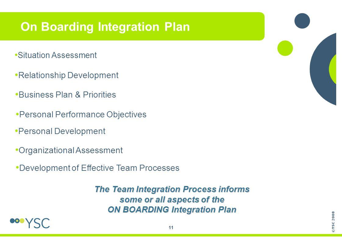 On Boarding Integration Plan